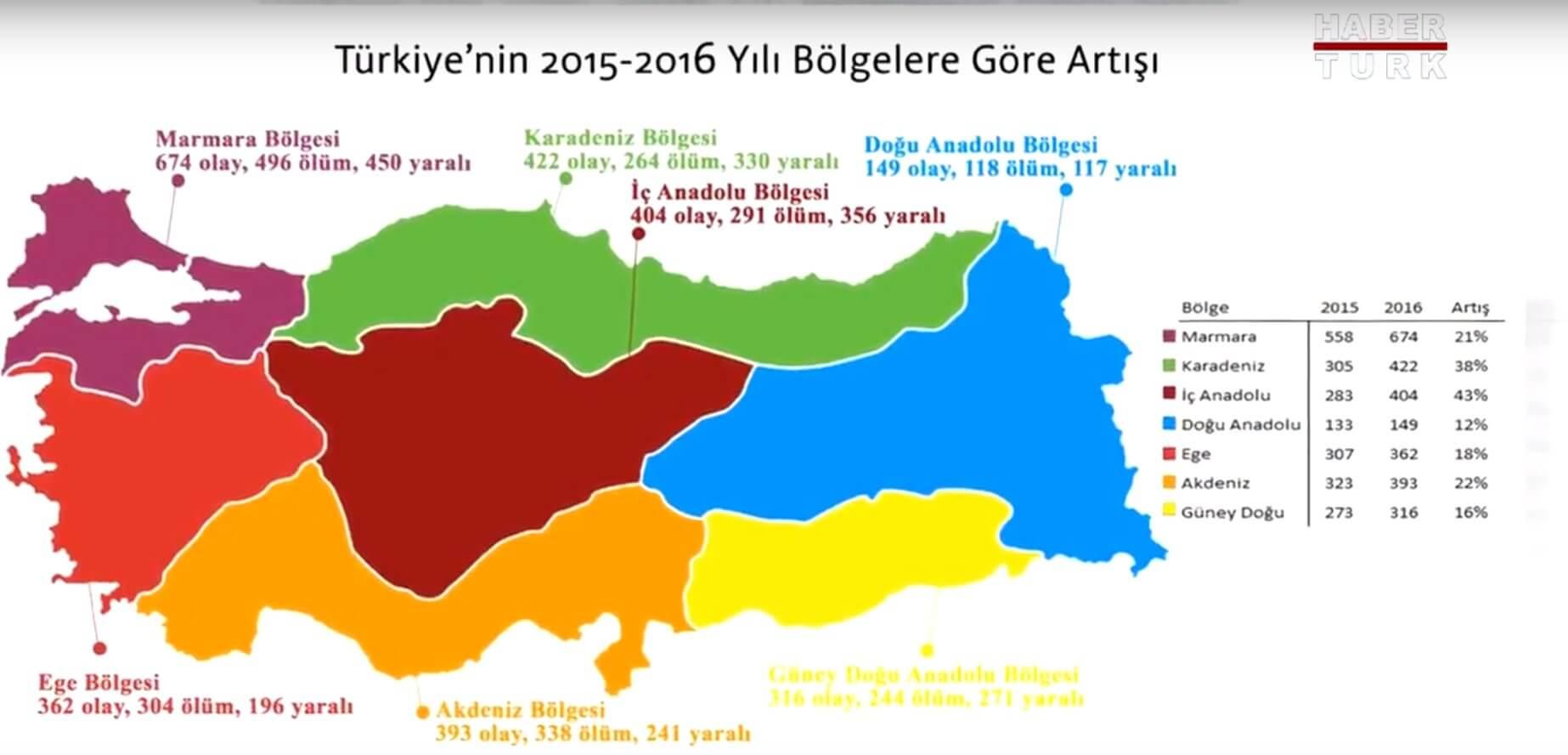 türkiyedeki bireysel silahlanma haritası