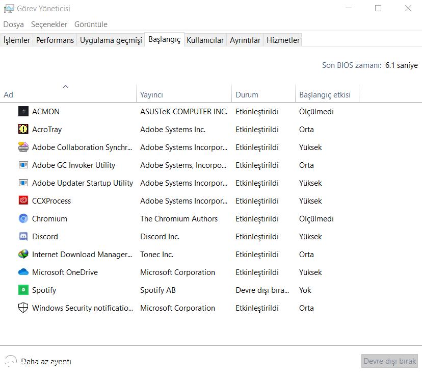 Windows 10 Başlangıç Uygulamalarını Devre Dışı Bırakmak