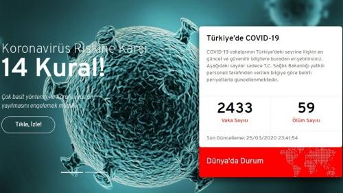tübitak koronavirüs portalı hizmete açıldı