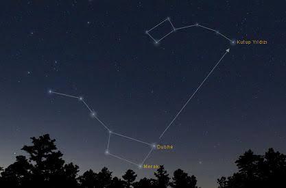 takım yıldızları